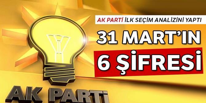 31 Mart'ın altı şifresi