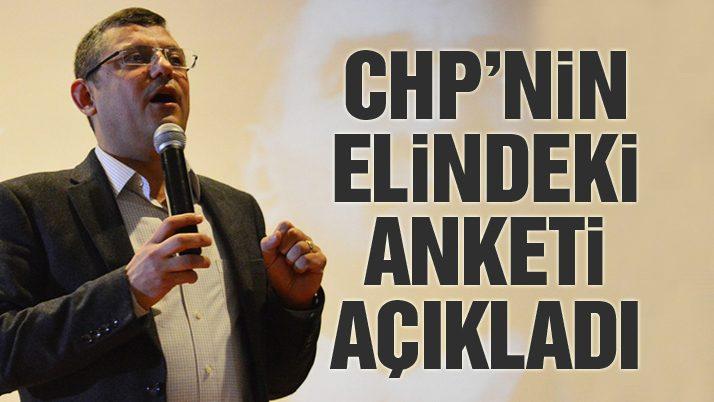 Özgür Özel CHP'nin elindeki anketi açıkladı