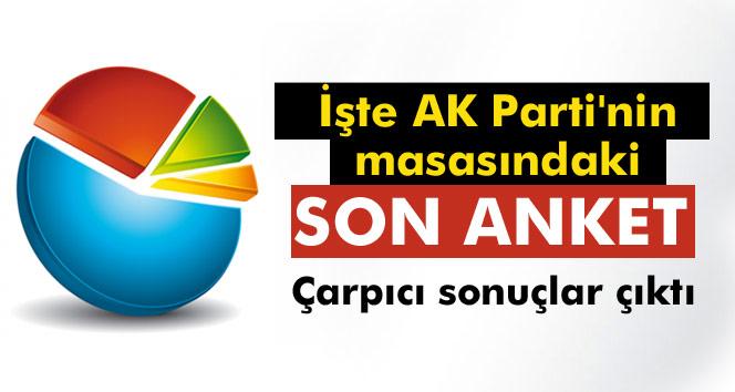 İşte AK Parti'nin masasındaki son anket