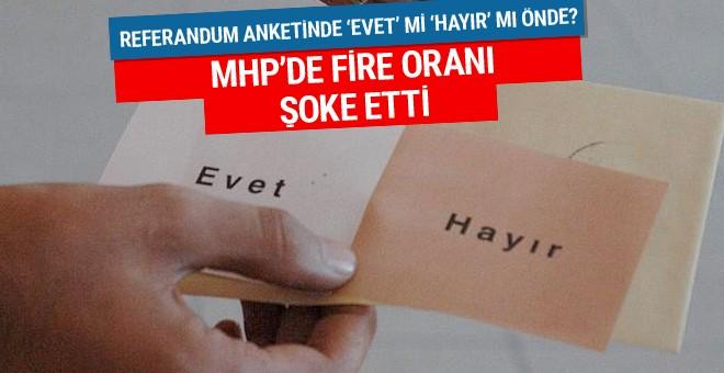 En son referandum anketi MHP'de fire olay oldu