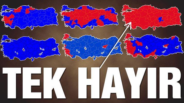 Türkiye'nin referandum tarihi