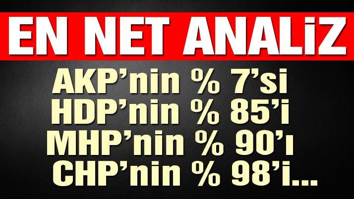 En çarpıcı referandum sonuç analizi
