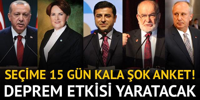 24 Haziran seçim sonuna yönelik son seçim anketi sonuçları yayımlandı