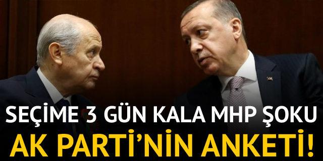 AK Parti'nin anketinde MHP şoku!