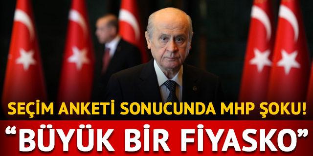 Son yerel seçim anketi sonucunda MHP'ye büyük şok!