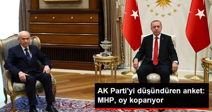 AK Parti'yi Tedirgin Eden Anket:
